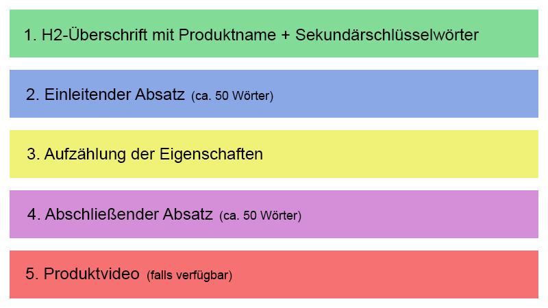 _Produktbeschreibungen